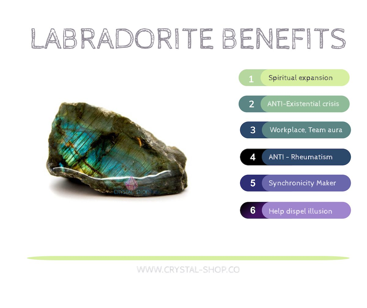 labradorite meaning e1549303388102