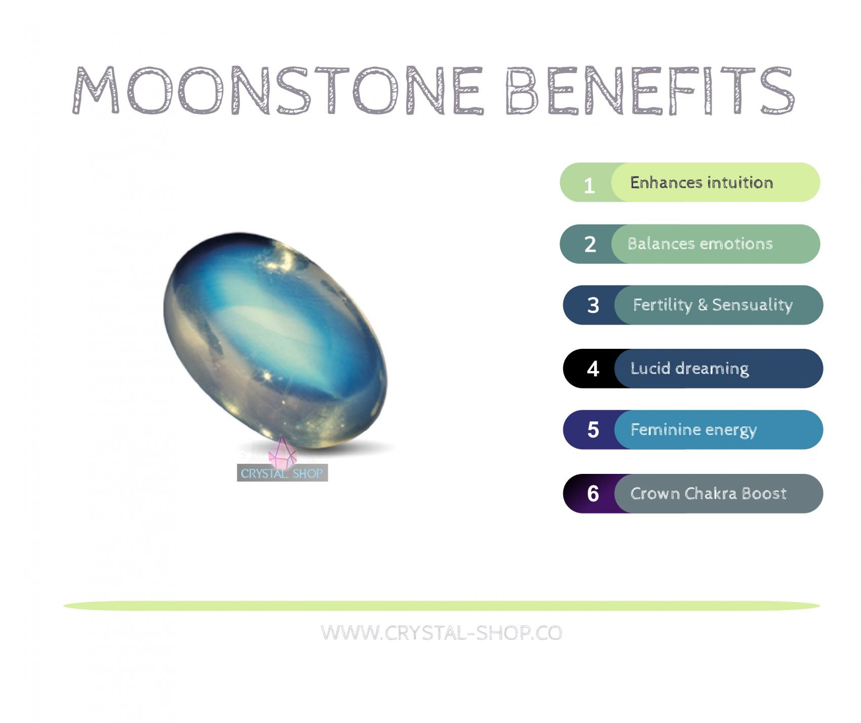 moonstone meaning