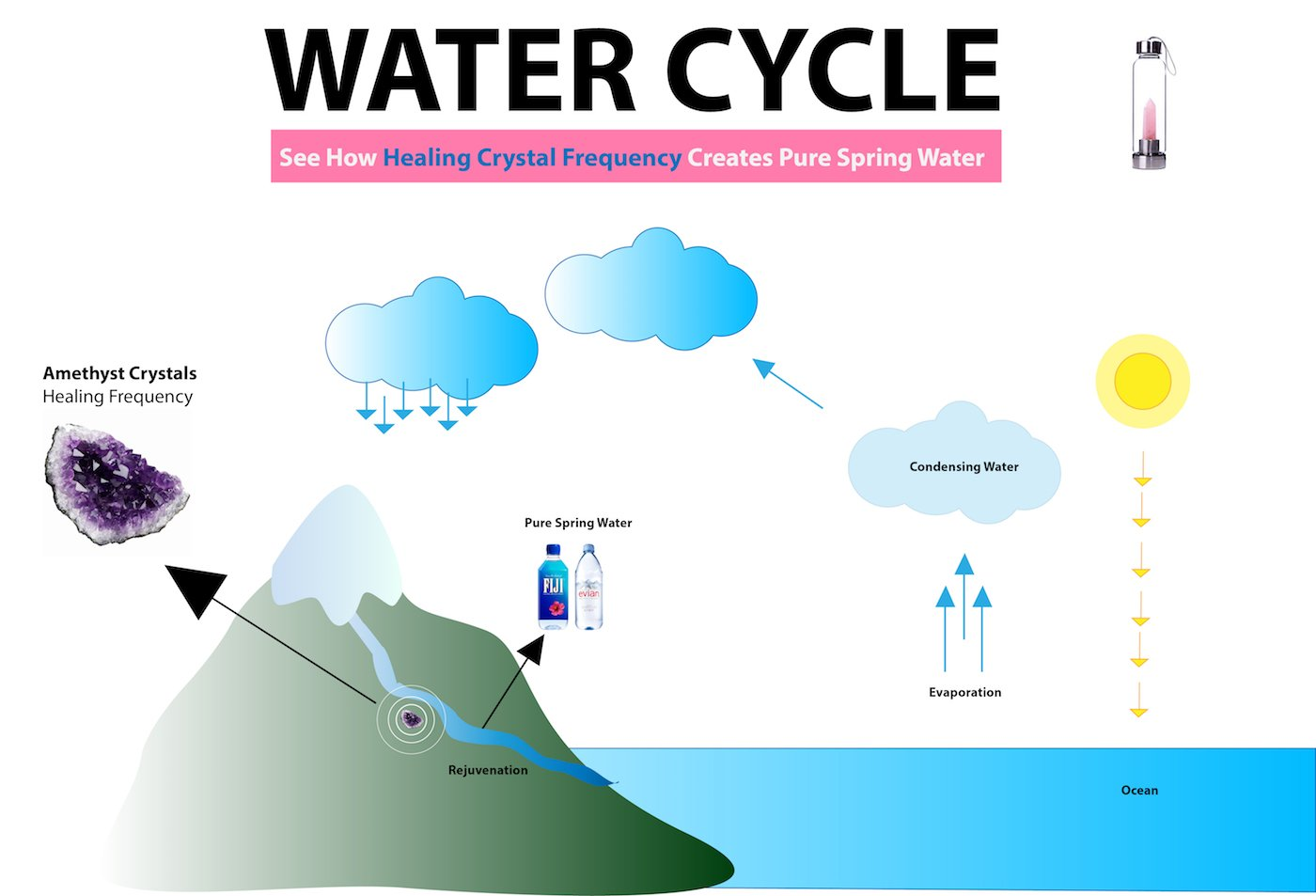 crystal water bottle 6