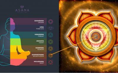 Sacral Chakra Svadhishthana Healing